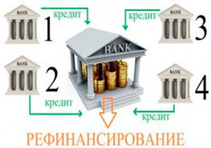 Рефинансирование кредитов в Томске